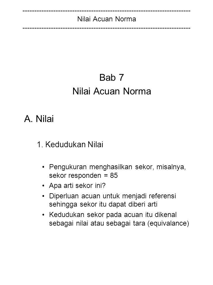 Bab 7 Nilai Acuan Norma A. Nilai 1. Kedudukan Nilai