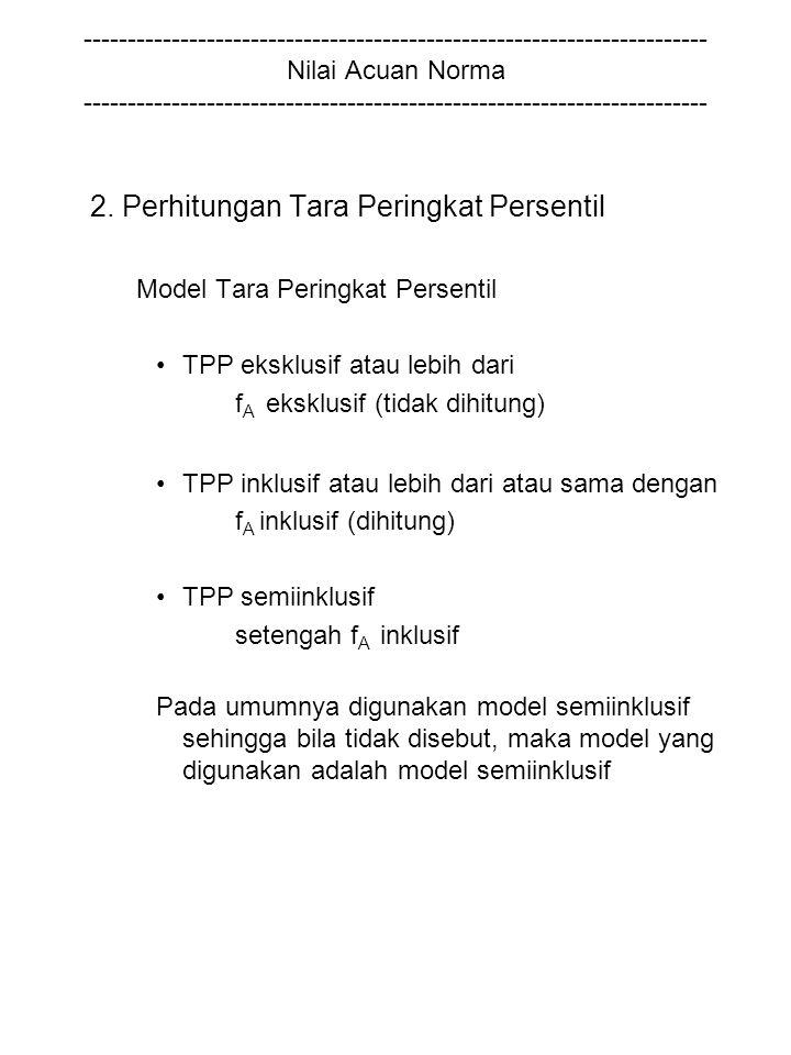 2. Perhitungan Tara Peringkat Persentil
