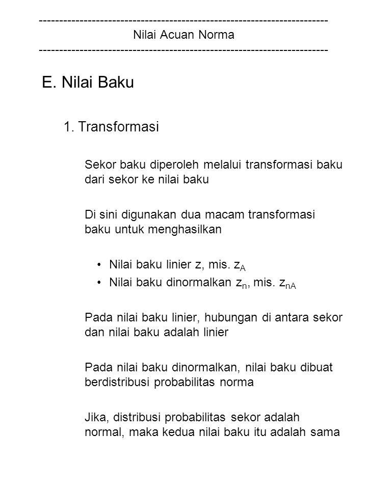 E. Nilai Baku 1. Transformasi