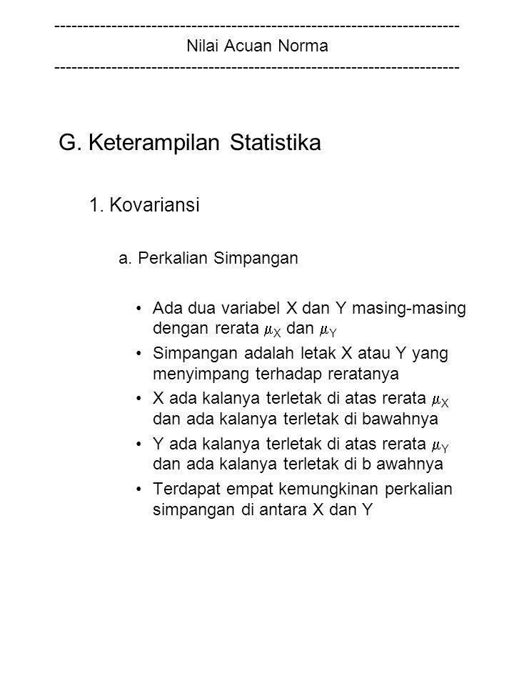 G. Keterampilan Statistika