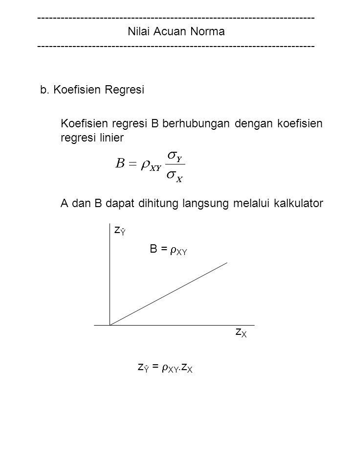 A dan B dapat dihitung langsung melalui kalkulator