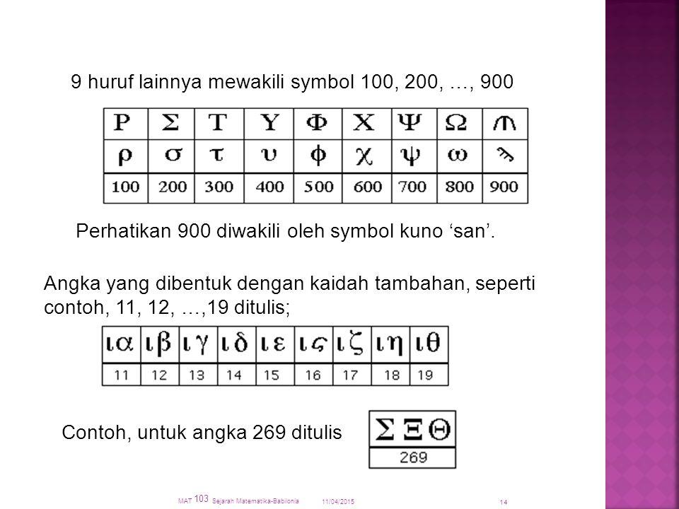 9 huruf lainnya mewakili symbol 100, 200, …, 900
