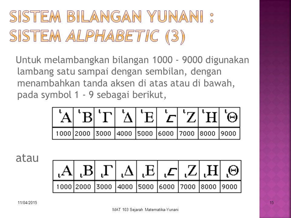 Sistem Bilangan Yunani : Sistem Alphabetic (3)