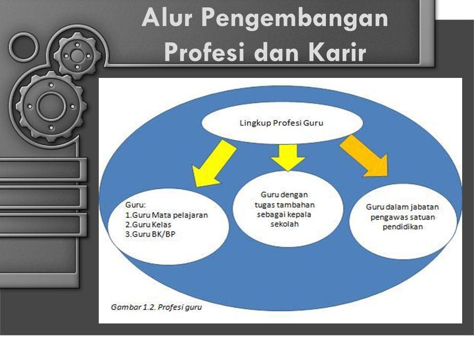 Alur Pengembangan Profesi dan Karir