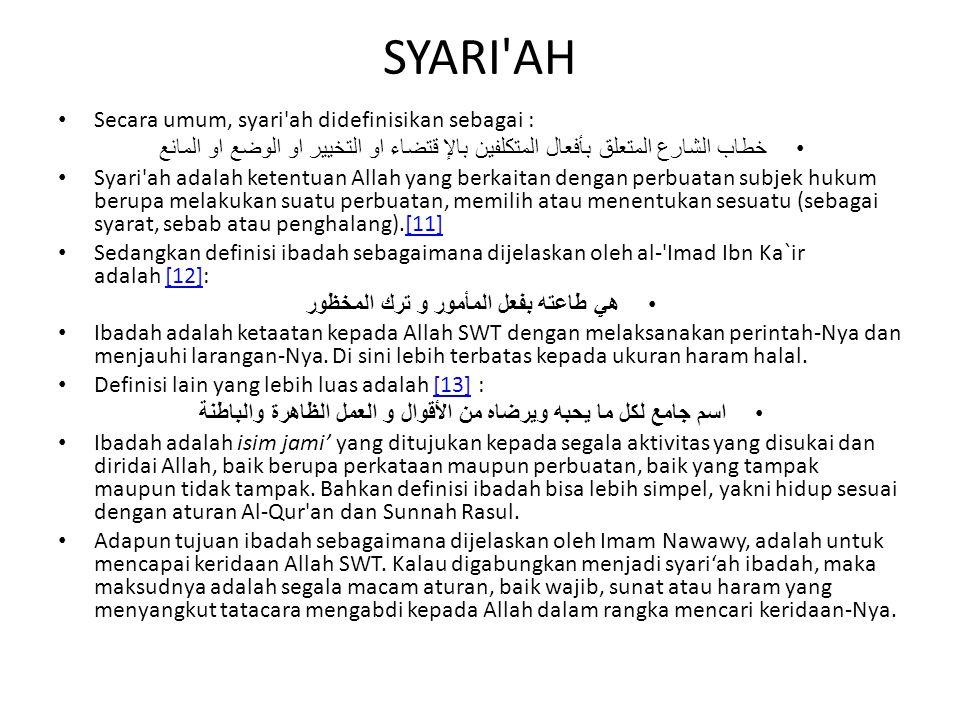 SYARI AH Secara umum, syari ah didefinisikan sebagai :