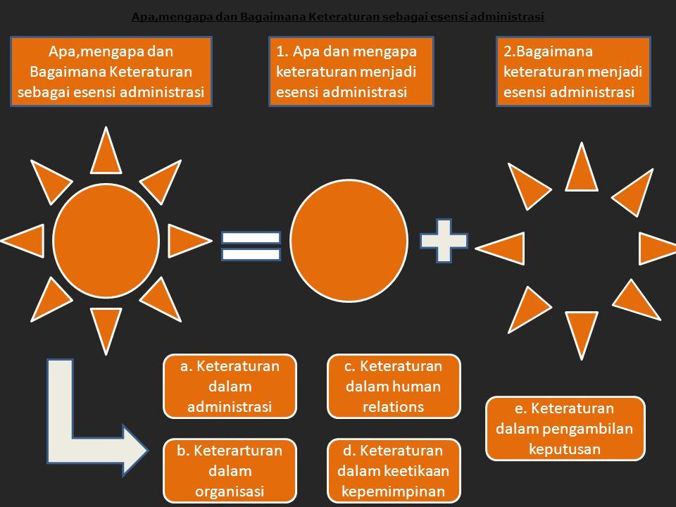 Apa,mengapa dan Bagaimana Keteraturan sebagai esensi administrasi