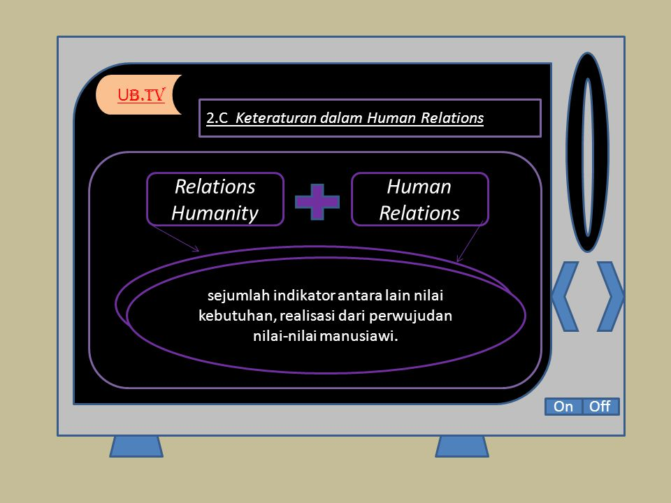 hubungan manusia atau hubungan kemanusiaan.