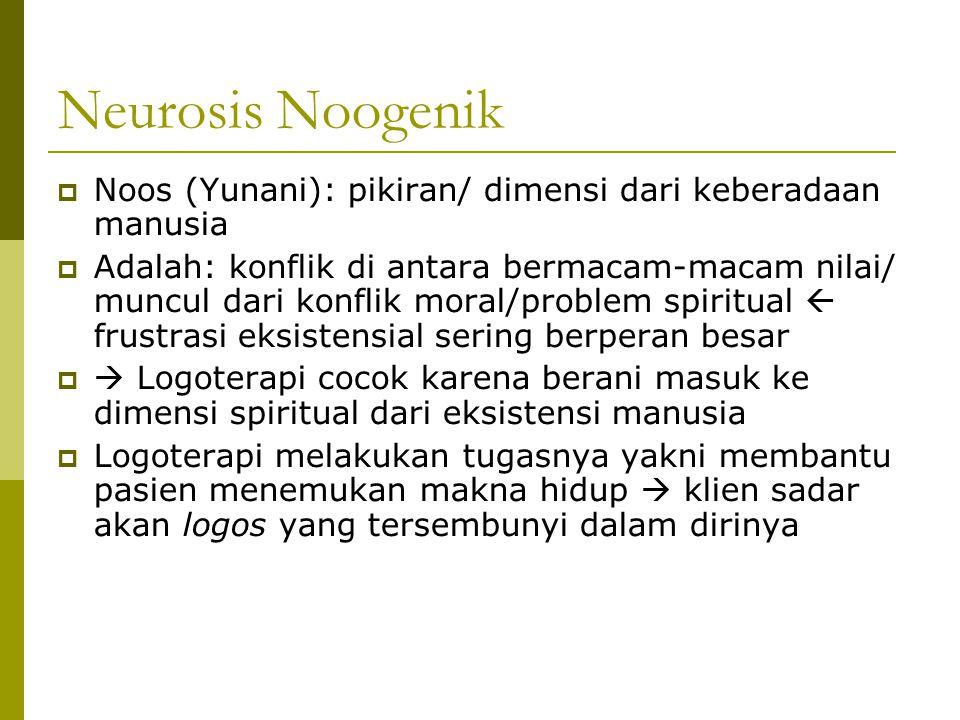 Neurosis Noogenik Noos (Yunani): pikiran/ dimensi dari keberadaan manusia.