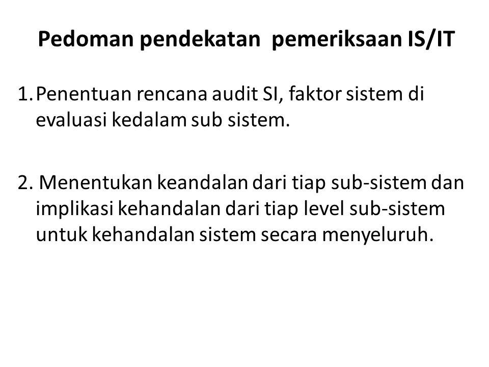 Pedoman pendekatan pemeriksaan IS/IT
