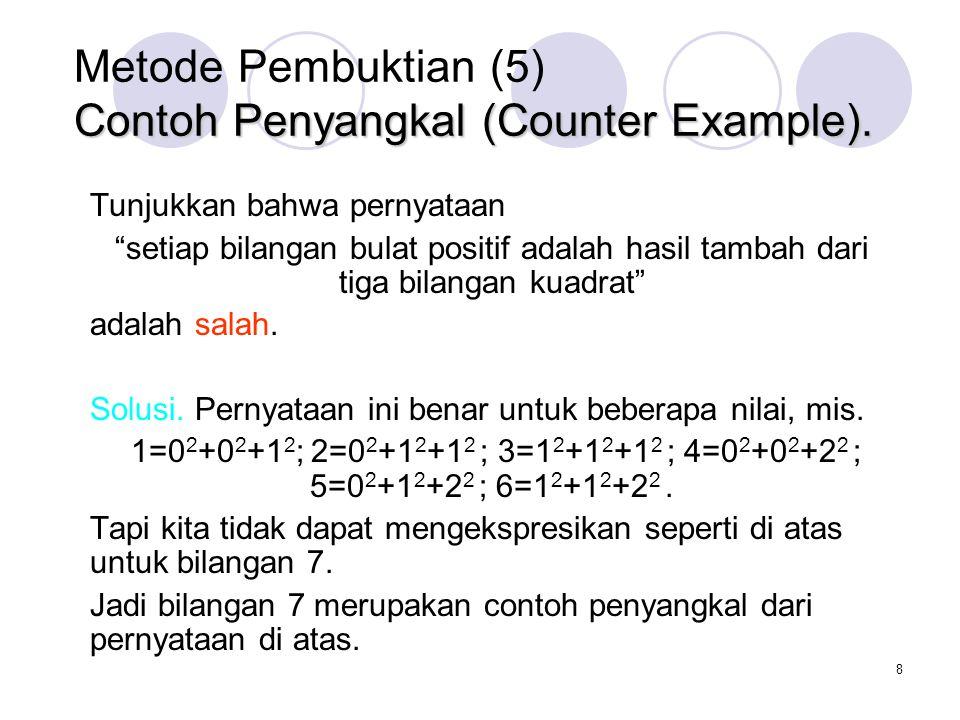 Metode Pembuktian (5) Contoh Penyangkal (Counter Example).