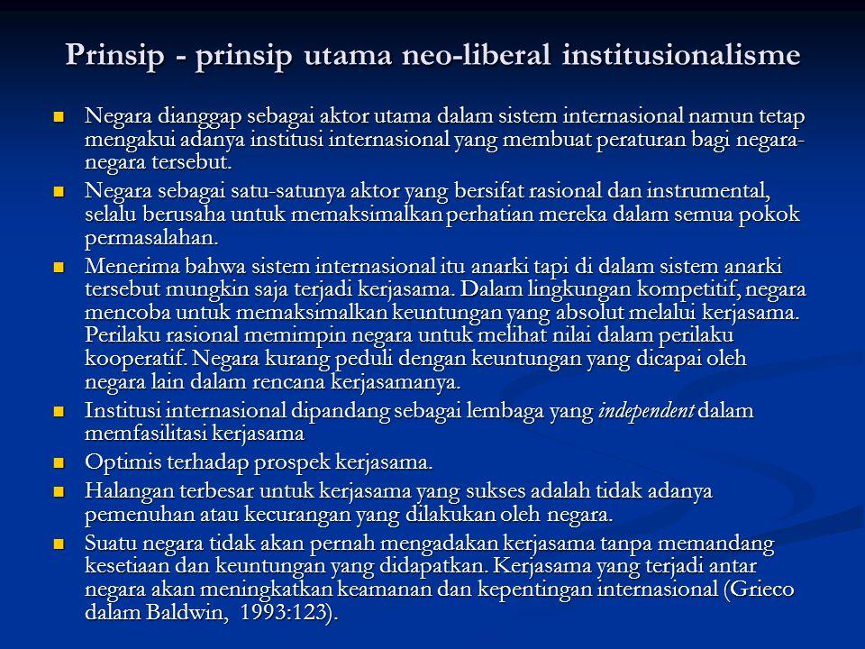 Prinsip - prinsip utama neo-liberal institusionalisme