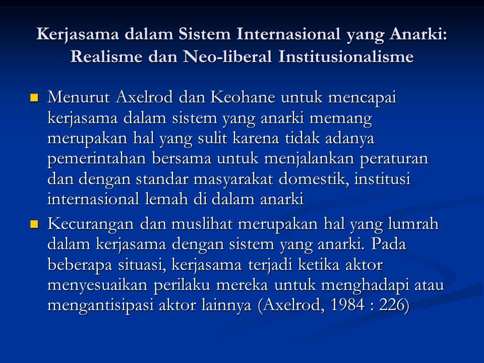 Kerjasama dalam Sistem Internasional yang Anarki: Realisme dan Neo-liberal Institusionalisme
