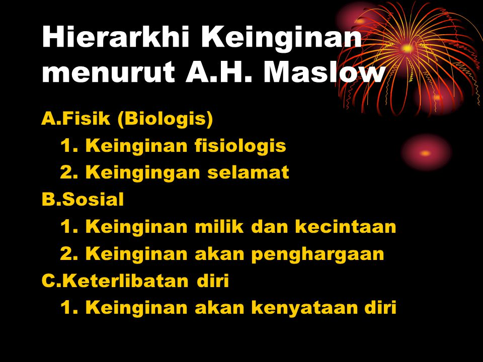 Hierarkhi Keinginan menurut A.H. Maslow