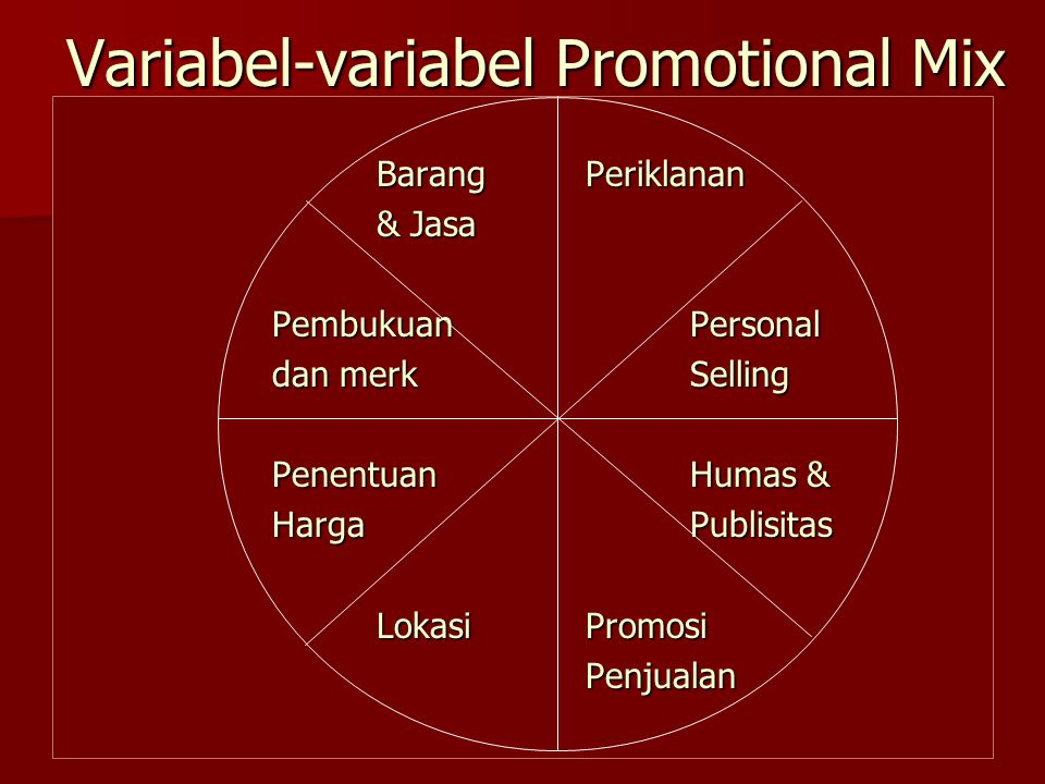 Variabel-variabel Promotional Mix