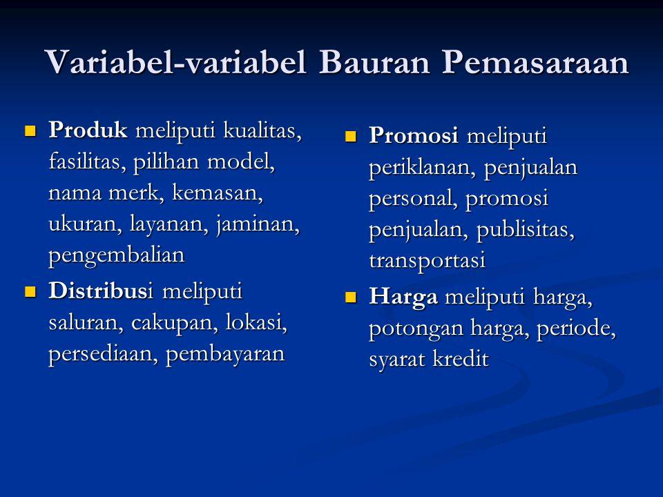 Variabel-variabel Bauran Pemasaraan