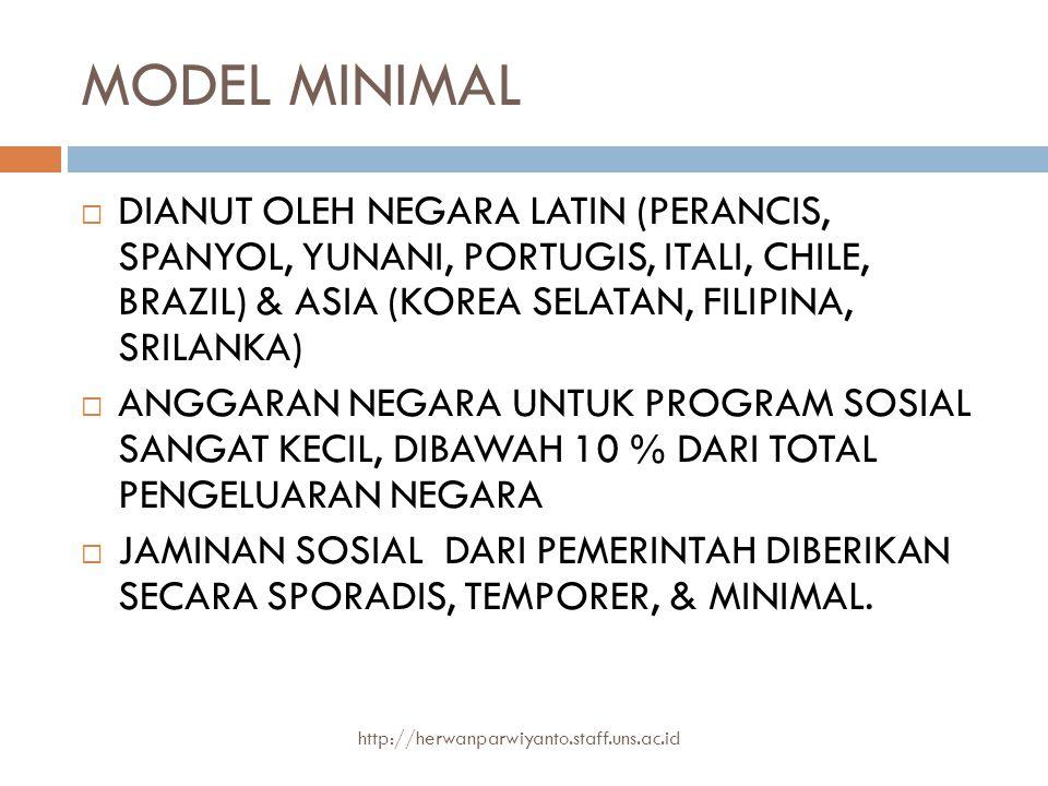 MODEL MINIMAL DIANUT OLEH NEGARA LATIN (PERANCIS, SPANYOL, YUNANI, PORTUGIS, ITALI, CHILE, BRAZIL) & ASIA (KOREA SELATAN, FILIPINA, SRILANKA)