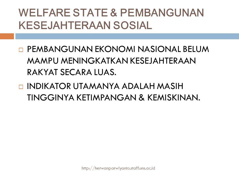 WELFARE STATE & PEMBANGUNAN KESEJAHTERAAN SOSIAL