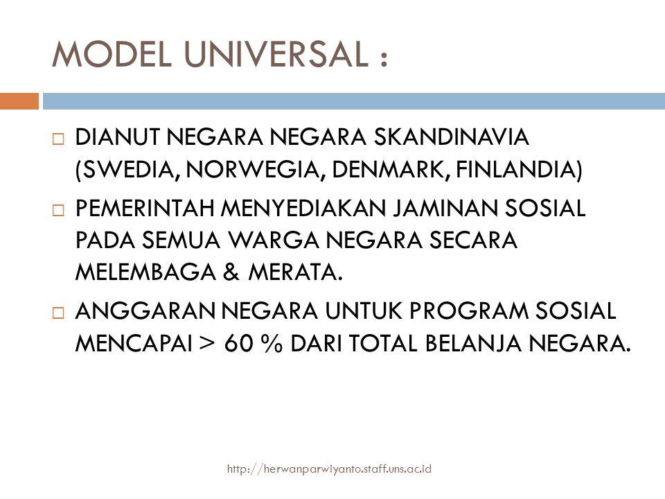 MODEL UNIVERSAL : DIANUT NEGARA NEGARA SKANDINAVIA (SWEDIA, NORWEGIA, DENMARK, FINLANDIA)