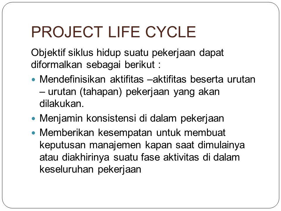 PROJECT LIFE CYCLE Objektif siklus hidup suatu pekerjaan dapat diformalkan sebagai berikut :