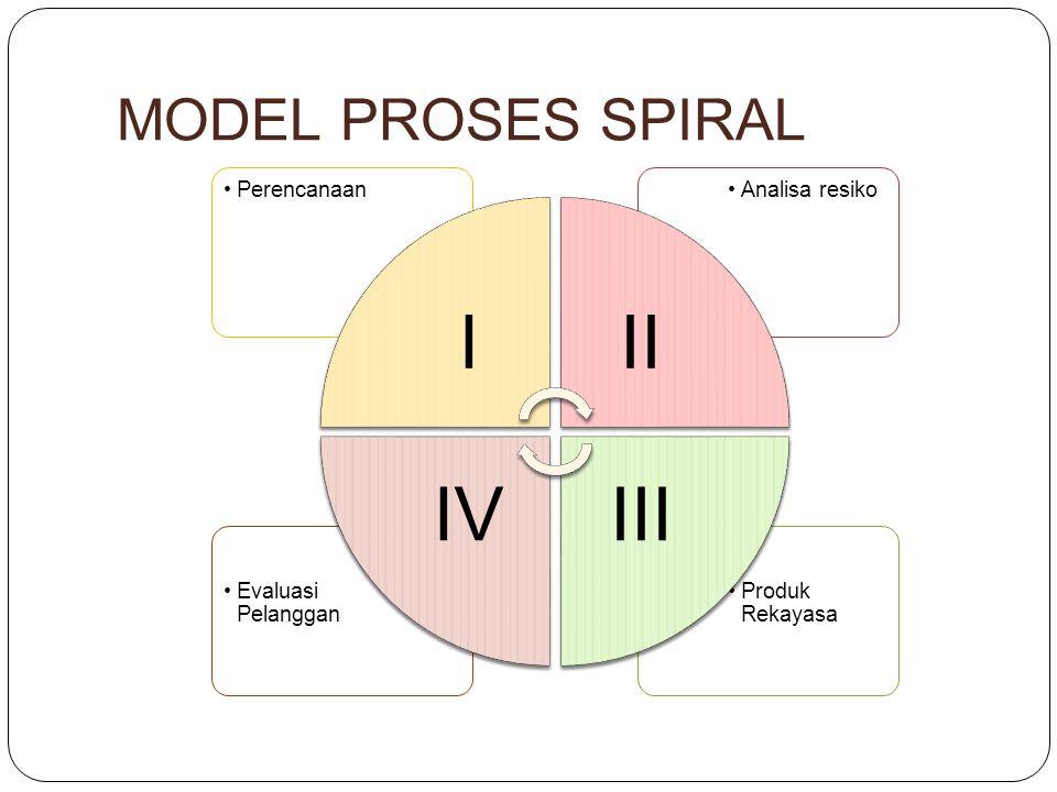 MODEL PROSES SPIRAL I Perencanaan II Analisa resiko III