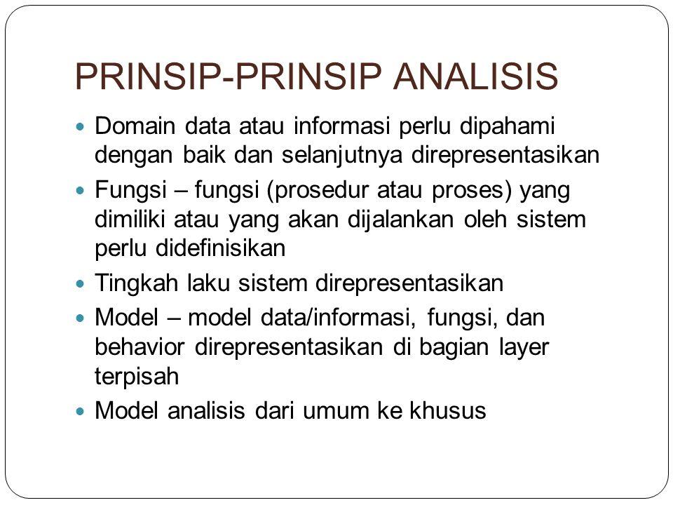 PRINSIP-PRINSIP ANALISIS