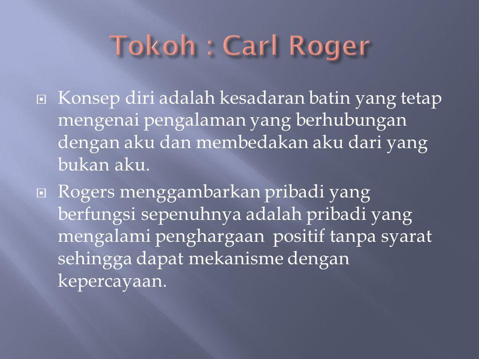 Tokoh : Carl Roger