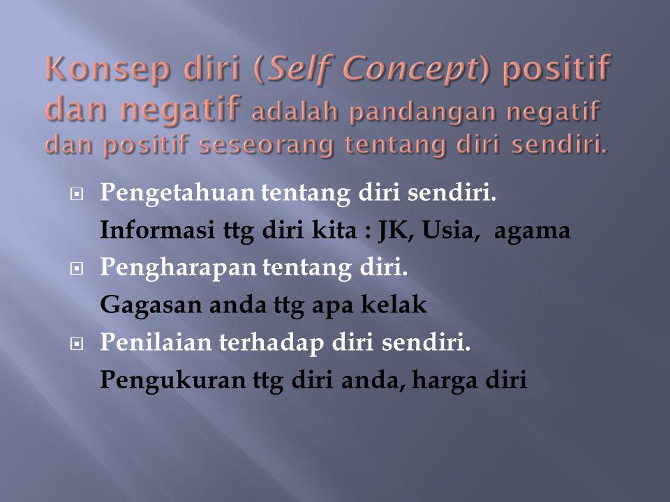 Konsep diri (Self Concept) positif dan negatif adalah pandangan negatif dan positif seseorang tentang diri sendiri.