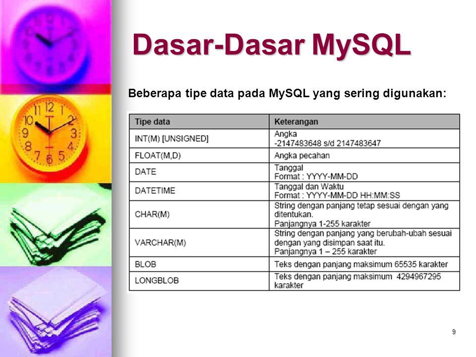 Dasar-Dasar MySQL Beberapa tipe data pada MySQL yang sering digunakan: