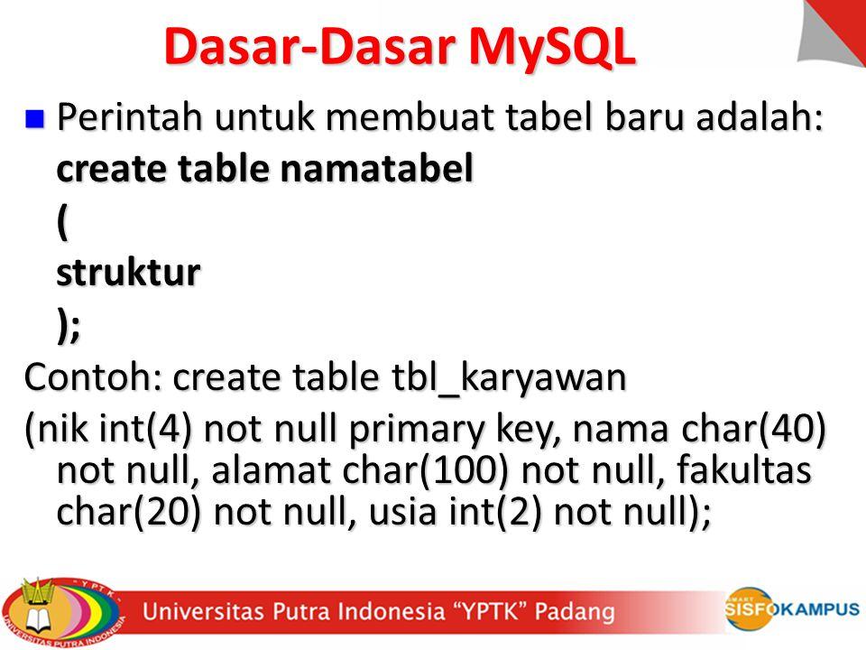 Dasar-Dasar MySQL Perintah untuk membuat tabel baru adalah: