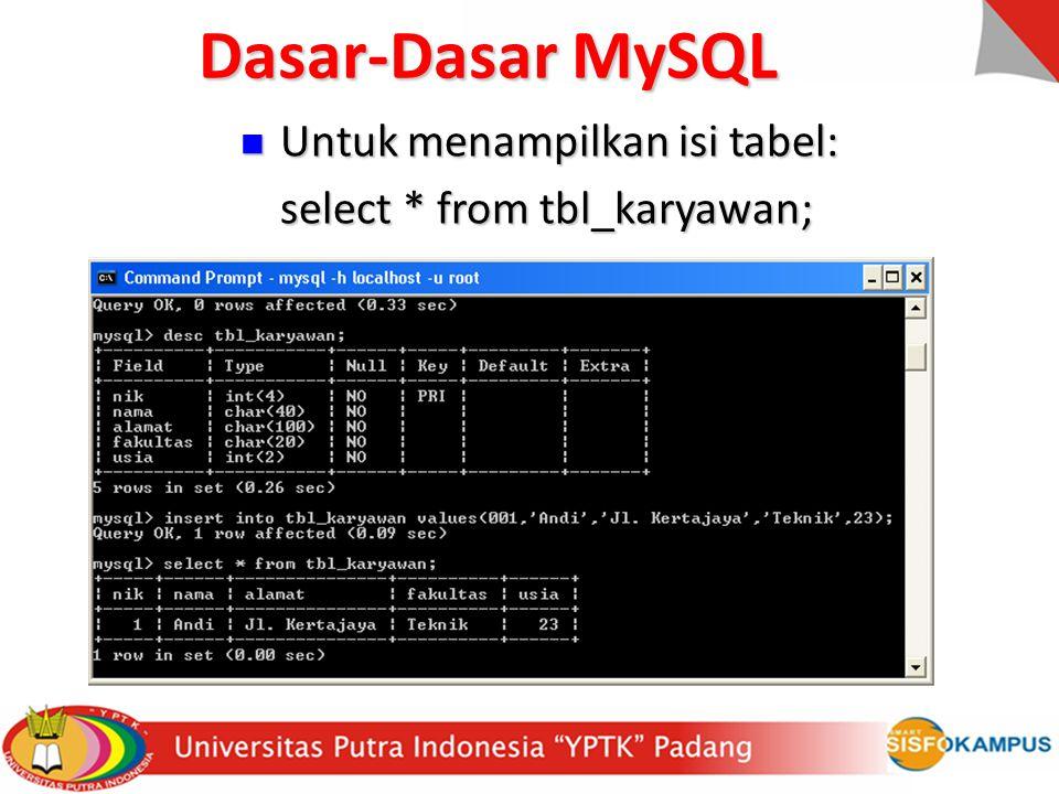 Dasar-Dasar MySQL Untuk menampilkan isi tabel: