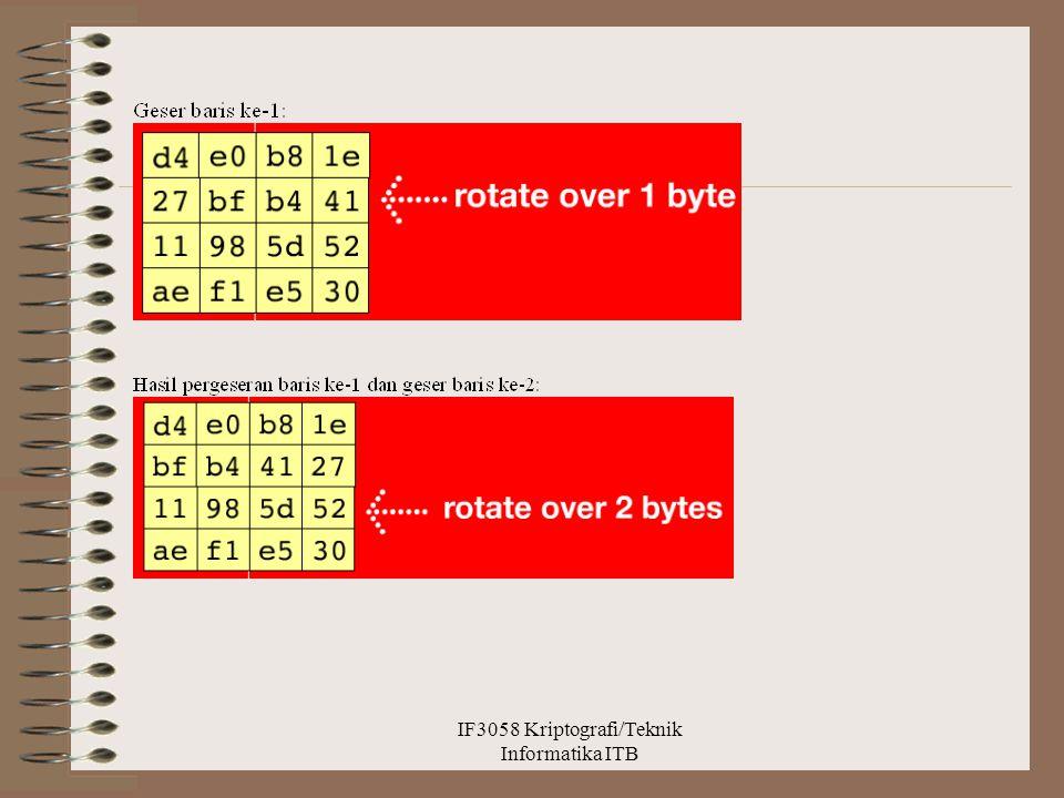 IF3058 Kriptografi/Teknik Informatika ITB