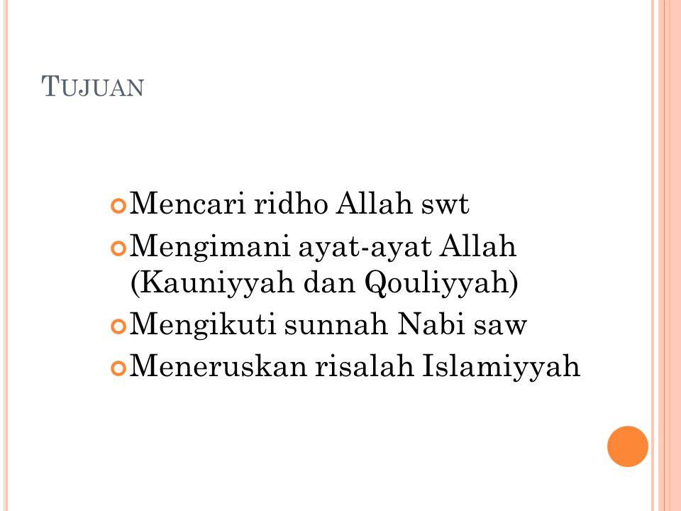 Mencari ridho Allah swt