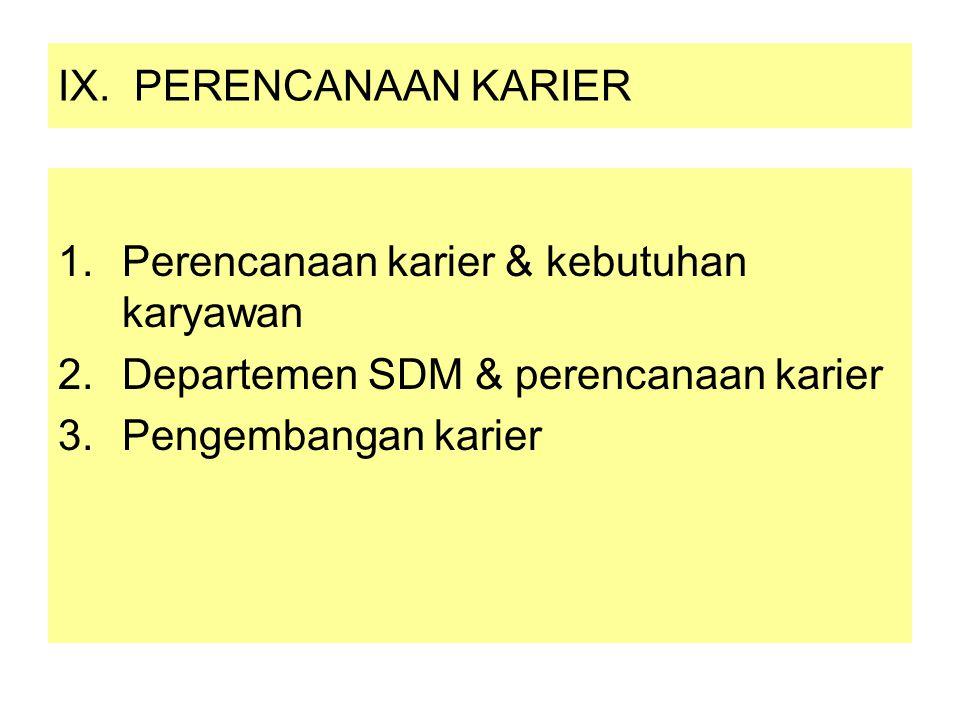 IX. PERENCANAAN KARIER Perencanaan karier & kebutuhan karyawan. Departemen SDM & perencanaan karier.