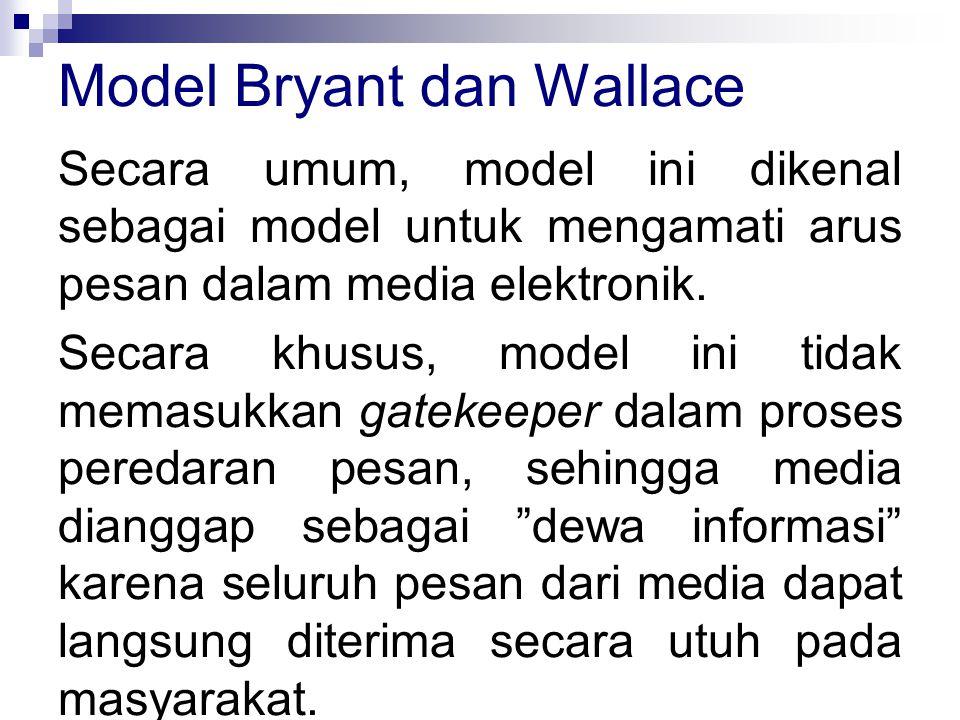 Model Bryant dan Wallace