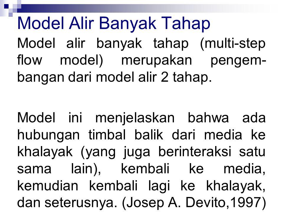 Model Alir Banyak Tahap