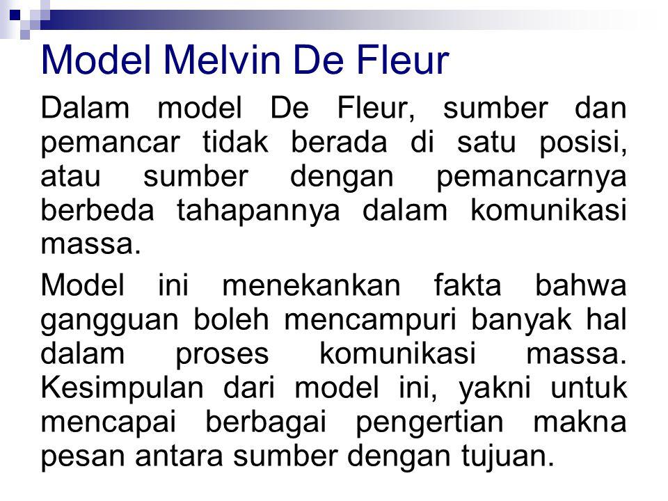 Model Melvin De Fleur