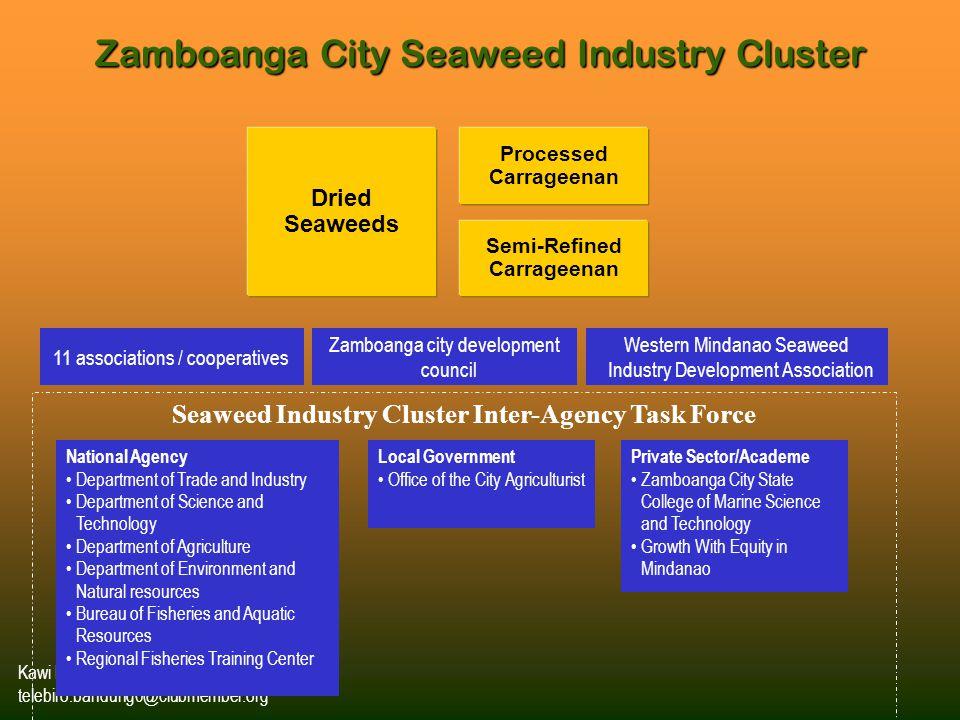 Zamboanga City Seaweed Industry Cluster
