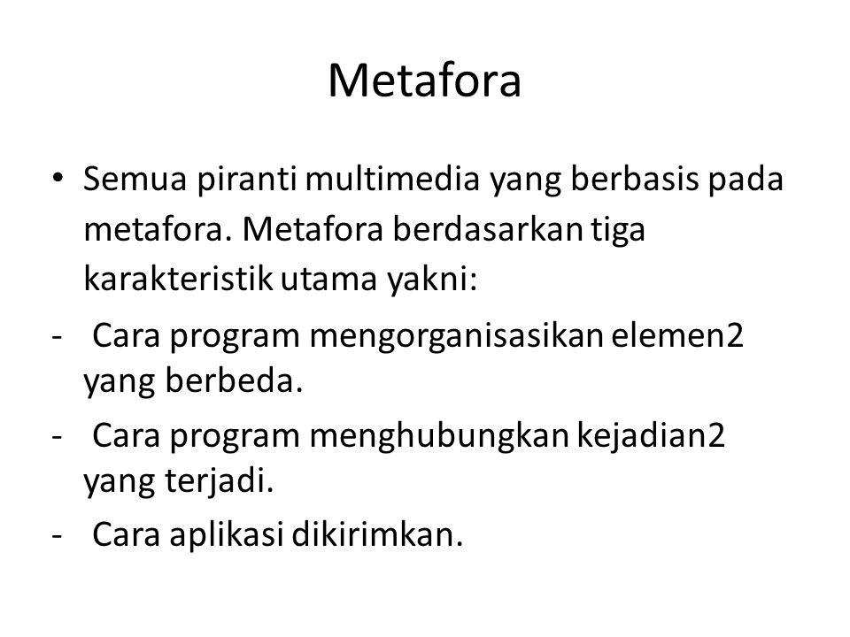 Metafora Semua piranti multimedia yang berbasis pada metafora. Metafora berdasarkan tiga karakteristik utama yakni: