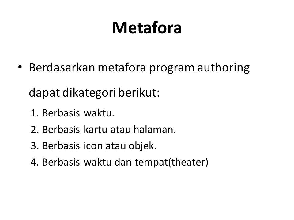 Metafora Berdasarkan metafora program authoring dapat dikategori berikut: 1. Berbasis waktu. 2. Berbasis kartu atau halaman.