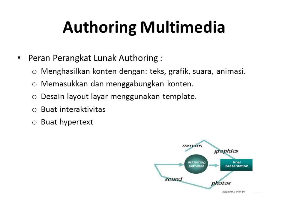 Authoring Multimedia Peran Perangkat Lunak Authoring :