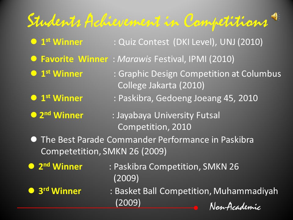 Students Achievement in Competitions