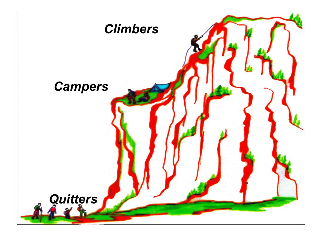 Climbers Campers Quitters