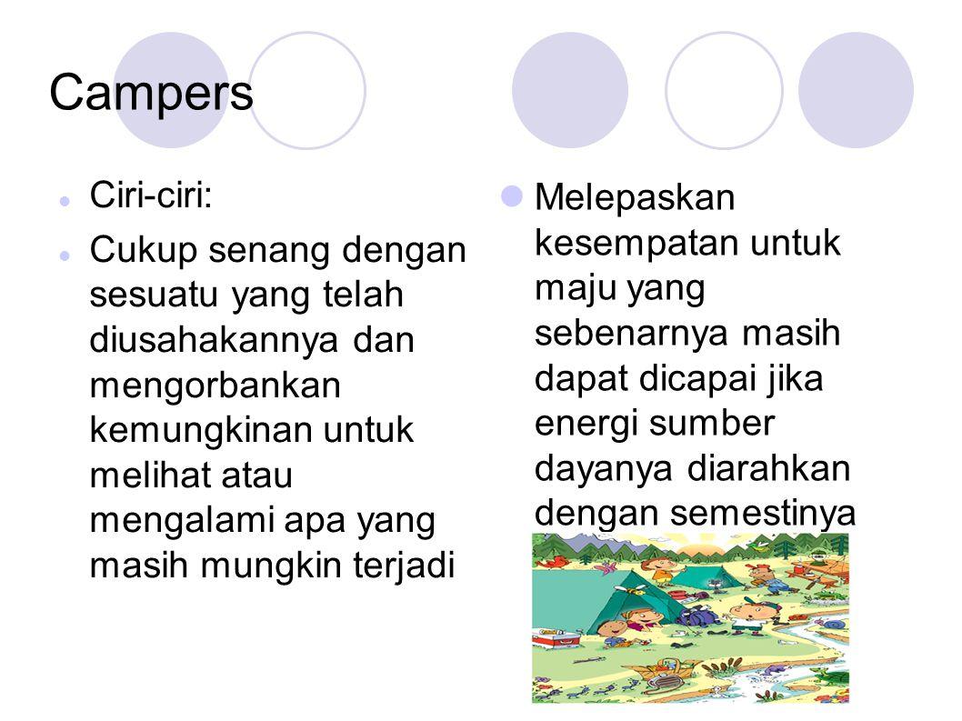 Campers Ciri-ciri: