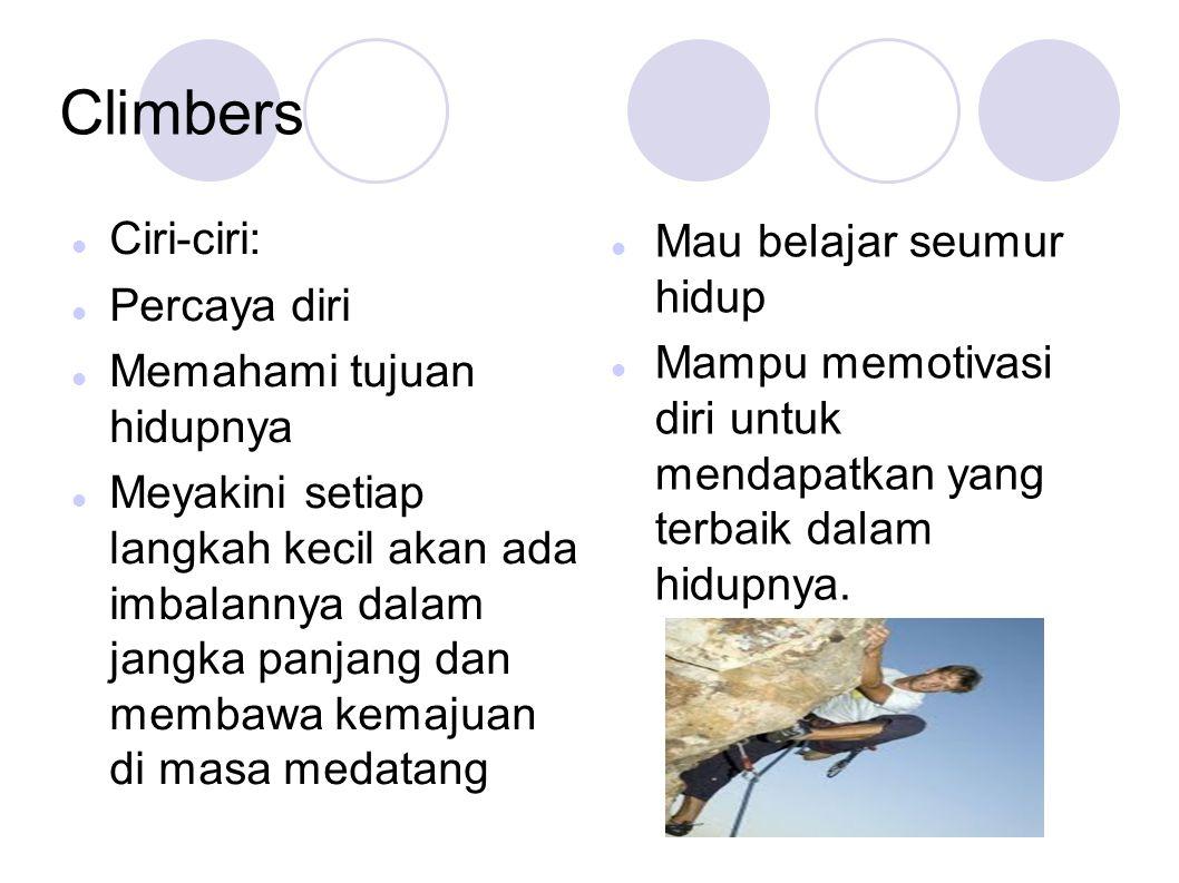 Climbers Ciri-ciri: Mau belajar seumur hidup Percaya diri