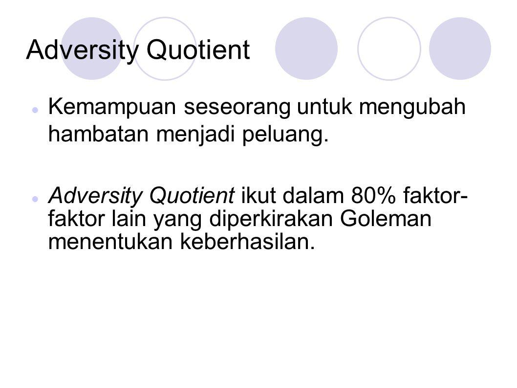 Adversity Quotient Kemampuan seseorang untuk mengubah hambatan menjadi peluang.