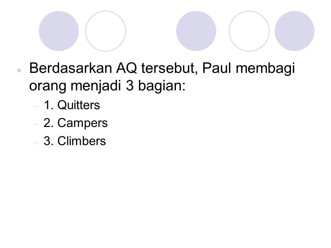 Berdasarkan AQ tersebut, Paul membagi orang menjadi 3 bagian: