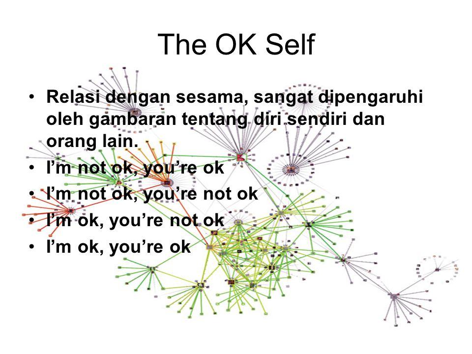 The OK Self Relasi dengan sesama, sangat dipengaruhi oleh gambaran tentang diri sendiri dan orang lain.