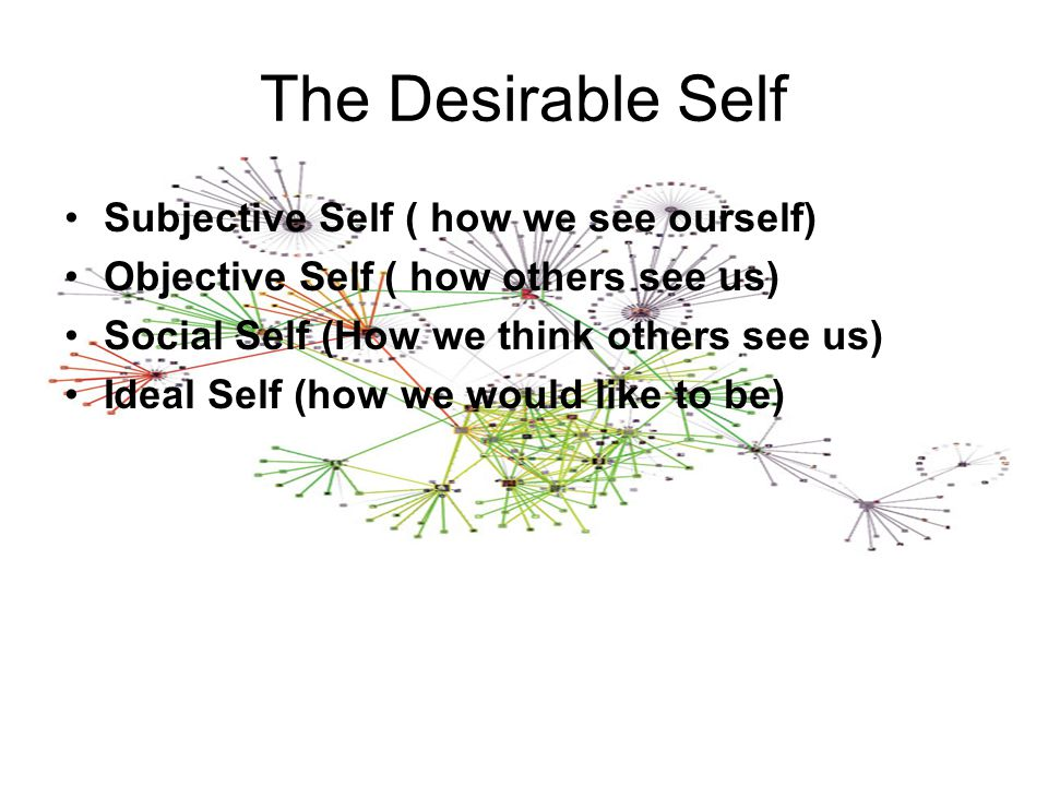 The Desirable Self Subjective Self ( how we see ourself)