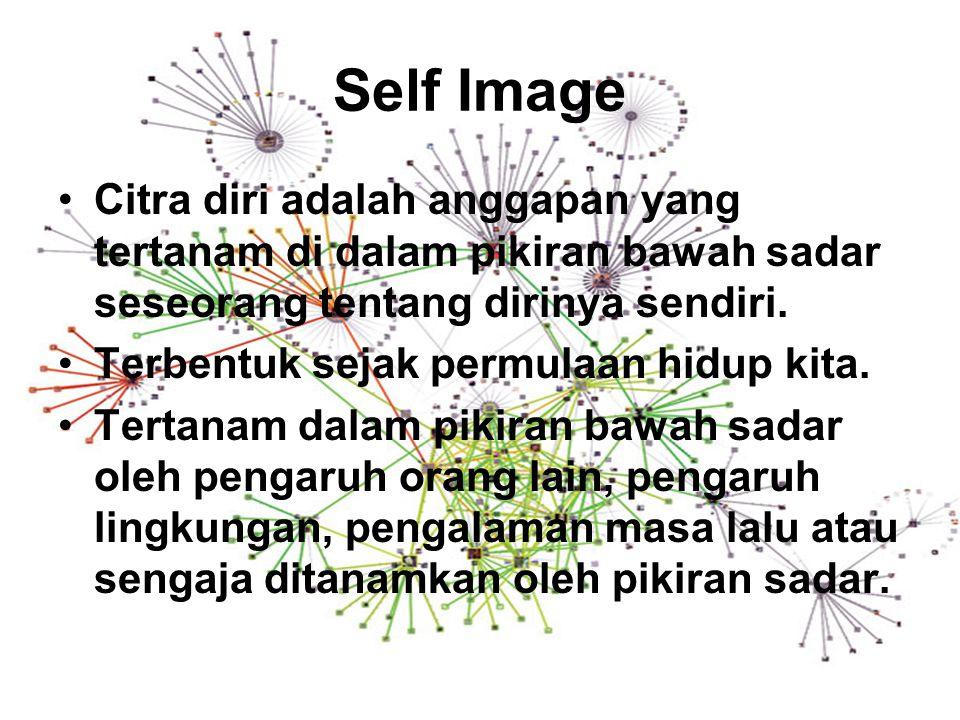 Self Image Citra diri adalah anggapan yang tertanam di dalam pikiran bawah sadar seseorang tentang dirinya sendiri.