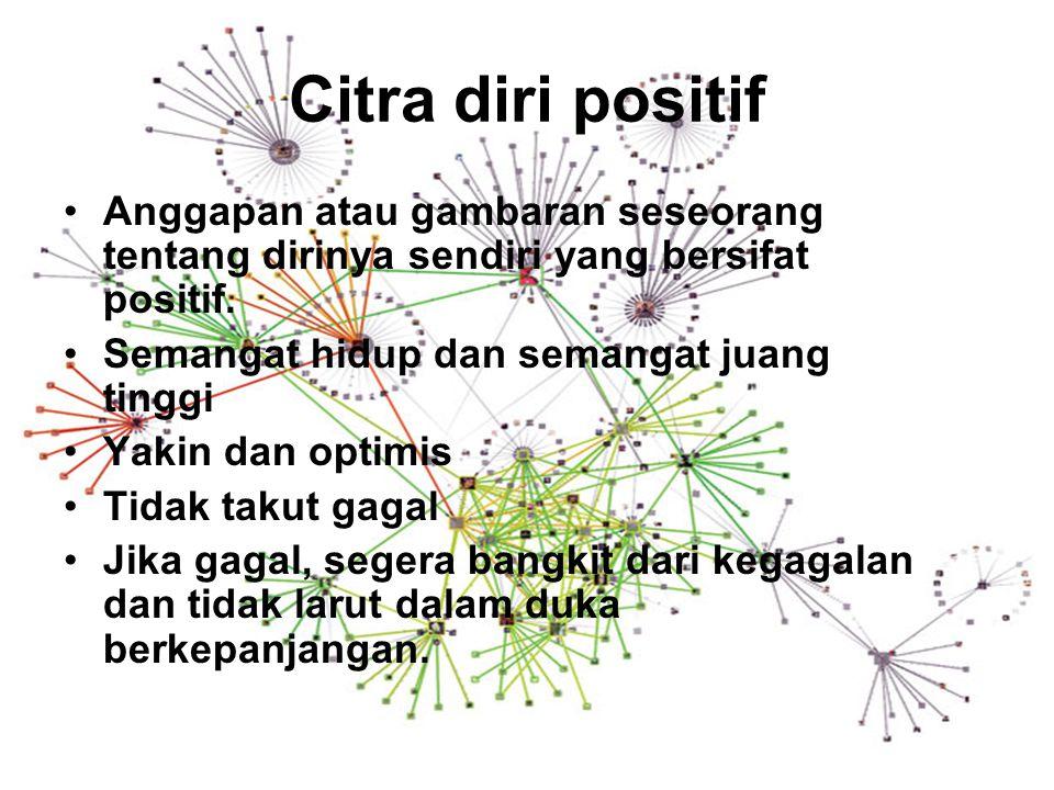 Citra diri positif Anggapan atau gambaran seseorang tentang dirinya sendiri yang bersifat positif. Semangat hidup dan semangat juang tinggi.